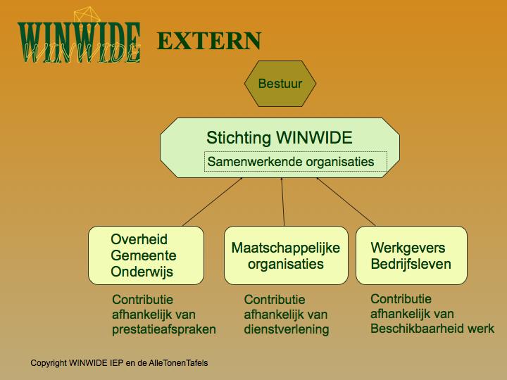 WINWIDE extern 23