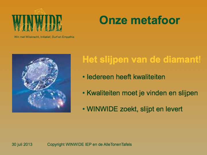 WINWIDE metafoor nw